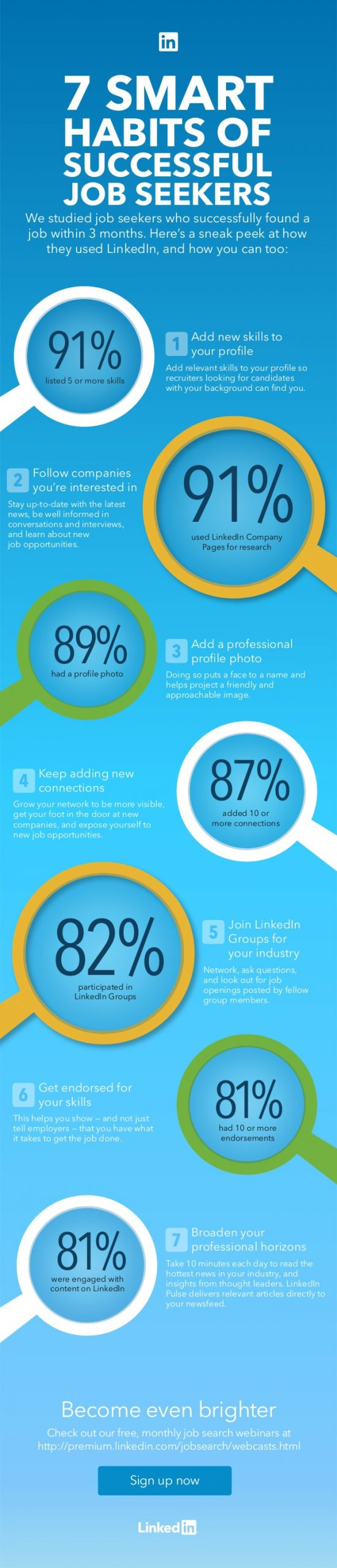 7-smart-habits-of-successful-job-seekers-1-638
